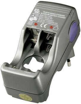 Minwa MW1281
