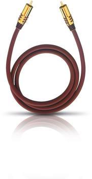 oehlbach-20532-nf-sub-cinchkabel-2m
