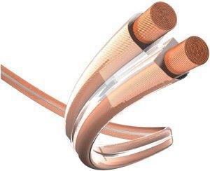 in-akustik 4022 Premium Lautsprecherkabel 2 x 2,5 mm² (Meterware)