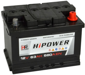 HR Bike Power HR-S63