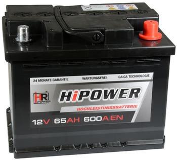 HR Bike Power HR-S65