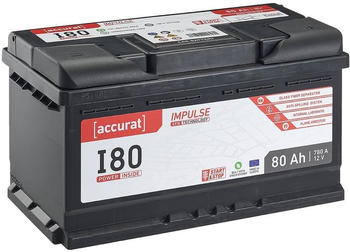Accurat Impulse I80