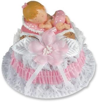 Günthart Poly- Taufaufsatz Baby rosa