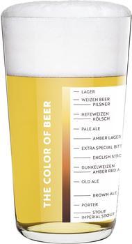 Ritzenhoff Next Beer Bierglas Studio Besau Marguerre F17