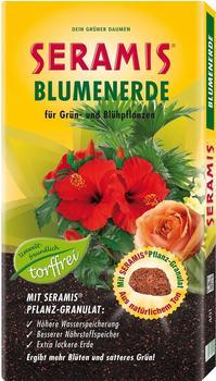 Seramis Blumenerde ohne Torf