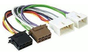 Hama Kfz-Adapter ISO (43696)