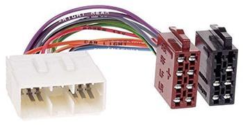 ACV Radioanschlusskabel (1141-02)