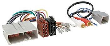 ACV Radioanschlusskabel (1121-02)