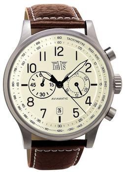 davis-instruments-1023
