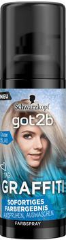 schwarzkopf-got2b-graffiti-ocean-blau-120ml
