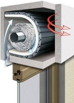 Schellenberg Rollladenkasten-Dämmung 100 x 50cm - 25mm (1-teilig)