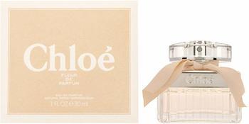 damen parfum 2019