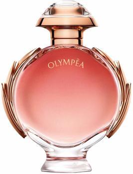 Damenparfums Test | Die Beliebtesten im Dezember 2019