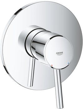 grohe-concetto-dusche-chrom