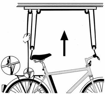 MAG Technology Fahrrad Deckenlift