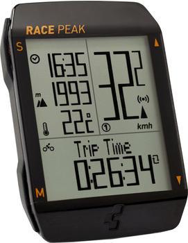 Cube Race Peak