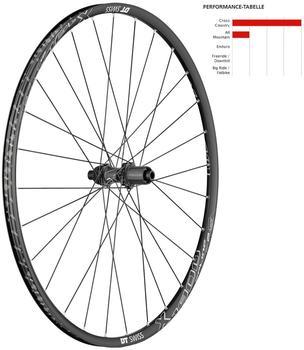 DT Swiss X 1900 Spline Laufrad (HR 29) (148)