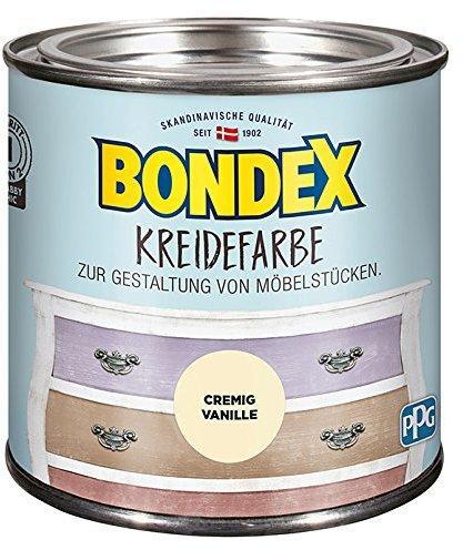 Bondex Kreidefarbe