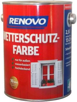 Renovo Wetterschutzfarbe Nr.7035 Lichtgrau 2,5 l