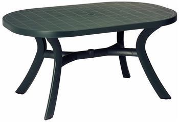 Best Kansas Tisch oval 145x95cm anthrazit
