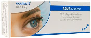 CooperVision Kontaktlinsen