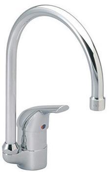 Blanco Lomis S 518716 Test Blanco Küchenarmaturen Auf Testbericht De
