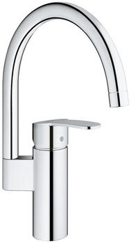 GROHE 30221002