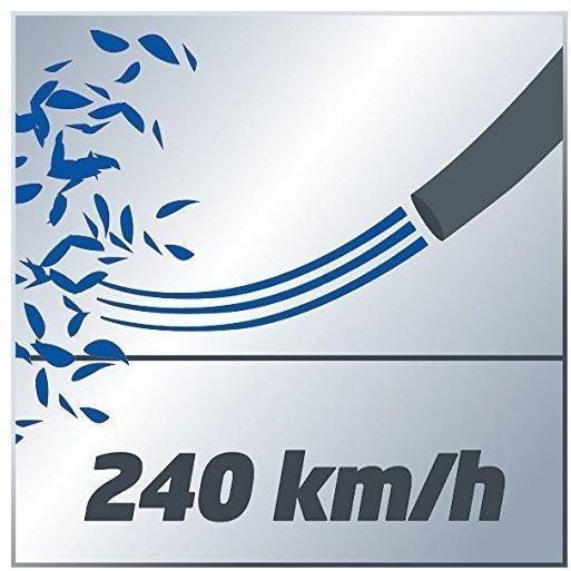Einhell BG-EL 2500/2 E 34.332.60