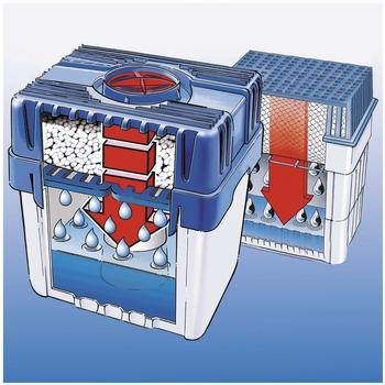 wenko-feuchtigkeitskiller-nachfuellpack-5-kg