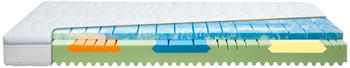 diamona Blue Activ G 90x200cm