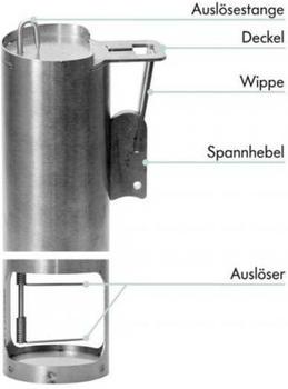 Biocontrol Wühlmausfalle Topcat