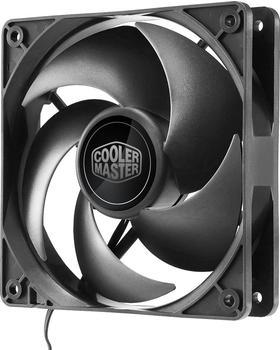 CoolerMaster Silencio FP 120 PWM