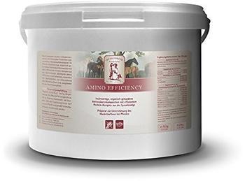 Mühldorfer Amino efficiency