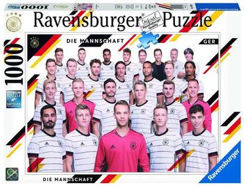 Ravensburger European Championship 2020