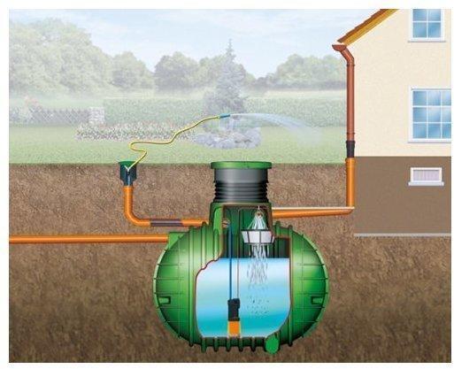 Garantia Komplettpaket Garten-Comfort 6500 Liter (201124)