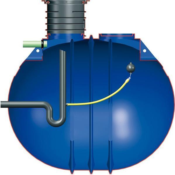 Rewatec Retentionstank BlueLine II 2600 Liter (RWBL2609)