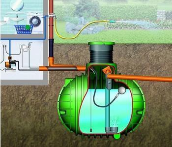 garantia-columbus-komplettpaket-haus-classic-3700-liter-begehbar-201130