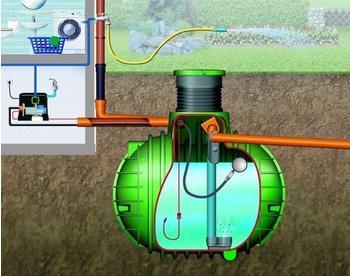 garantia-columbus-komplettpaket-haus-premium-3700-liter-201140