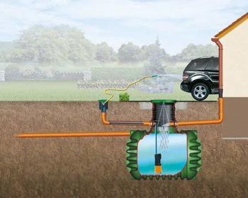 Garantia Komplettpaket Garten-Comfort 2650 Liter (201126)