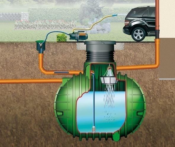 Garantia Komplettpaket Garten-Jet 4500 Liter (201118)