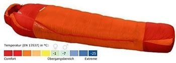 mammut-kompakt-down-3-season-180-r-dark-orange-sinopia