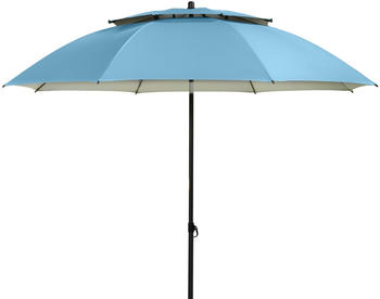Doppler Windprofi 200 cm blau