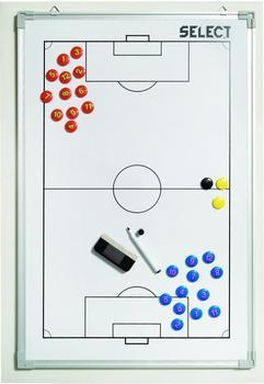 SELECT Taktiktafel Fußball