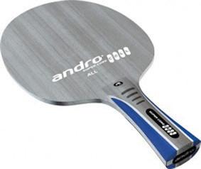 Andro Super Core Cell - Allround