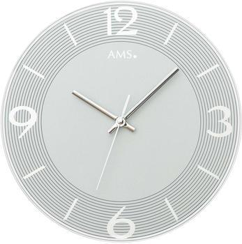 AMS 9571
