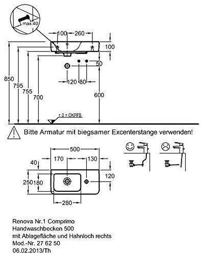 Testberichtde Keramag Renova Nr1 Comprimo Handwaschbecken 50 X 25