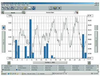 davis-instruments-software-weather-link-seriell