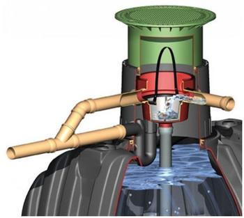 Graf Ausbaupaket (DN100) für Carat